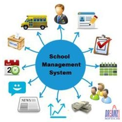 Dreamz Smart School Software