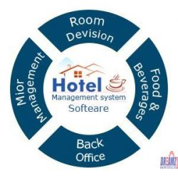 Dreamz Smart Hotel Reseller Licence
